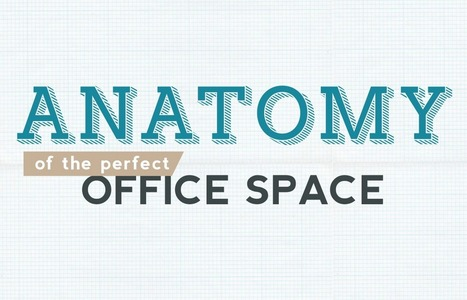 What Makes Up the Perfect Office? [Slides] I Laurence Hebberd | Entretiens Professionnels | Scoop.it