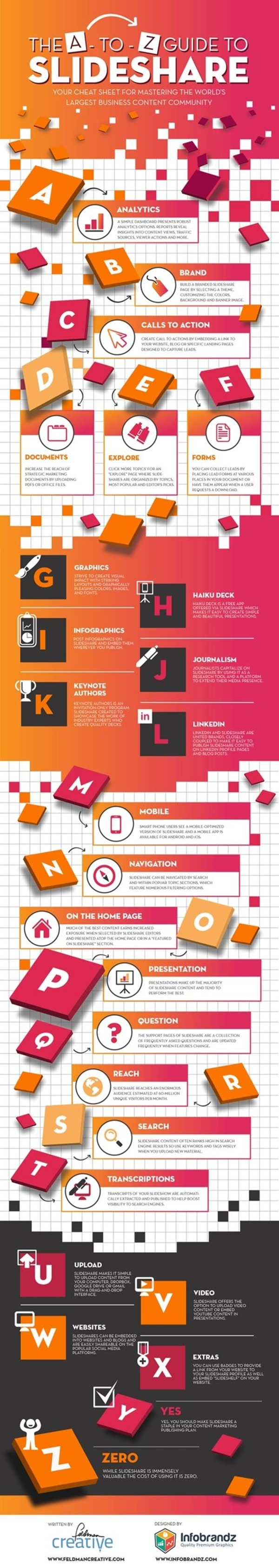 Eight Powerful SlideShare Features You May Not Be Using [Infographic] - Profs | The Marketing Technology Alert | Scoop.it