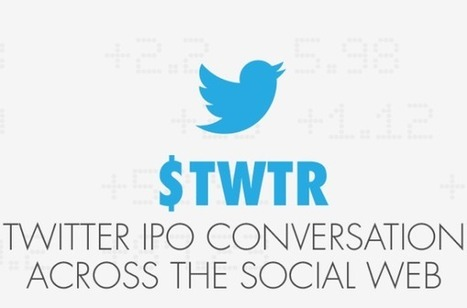 Twitter's IPO Around The Web: 2.11 Posts Per Second, Split Between Lovers/Haters [INFOGRAPHIC] | Social Media Epic | Scoop.it
