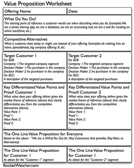 A Value Proposition Worksheet   FastStart   Scoop.it