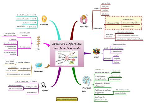 Apprendre à Apprendre avec la Carte Mentale | Le Mind Mapping | Scoop.it