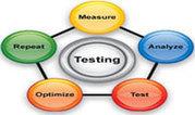 Software Testing   AppNet Group   Scoop.it