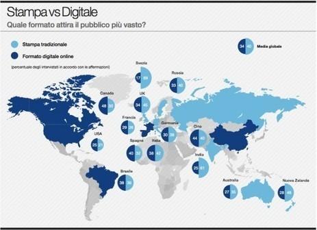 Giornalismo sempre più digitale. Nel 2013 la svolta | i social media danno i numeri | Scoop.it