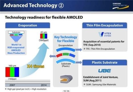 Samsung planea para 2015 smartphones con CPU propia y ... - El Android Libre   CPU (unidad central del procesamiento)   Scoop.it