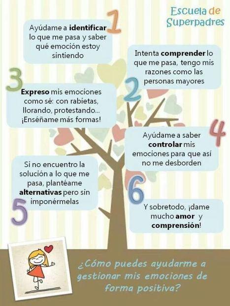 Como Ayudar a los Niños con sus Emociones   Infografía   EDUCACIÓN EMOCIONAL   Scoop.it