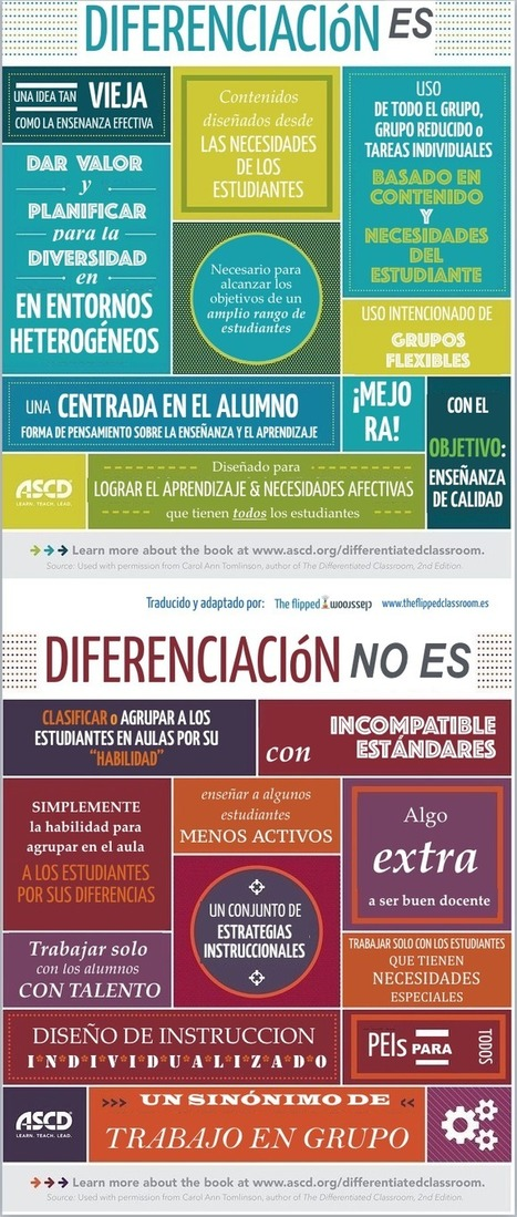 Qué es y qué no es la enseñanza diferenciada | Education | Scoop.it