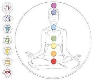 The 7 Chakras for Beginners | Betterme | Scoop.it
