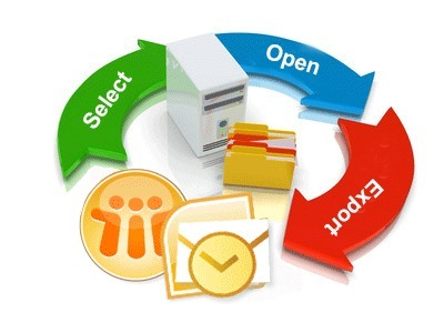 Lotus Notes to Outlook Conversion   NSF to PST Conversion   Scoop.it
