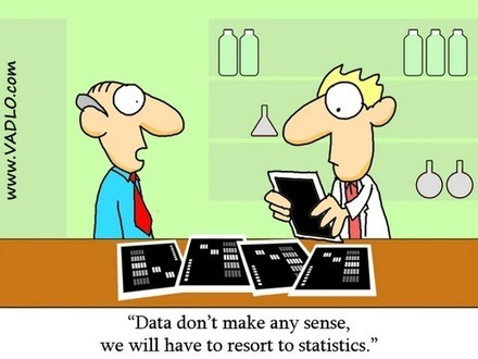 10 Modern Statistical Concepts Discovered by Data Scientists | Aprendizaje y redes abiertas. | Scoop.it