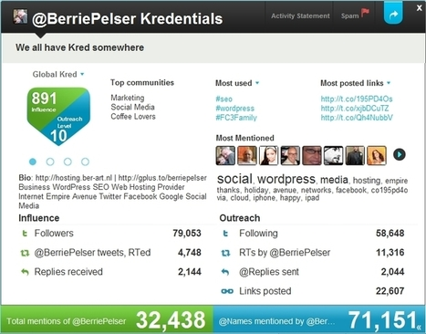 Kred.ly Social Media Infuence Outreach | ten Hagen on Social Media | Scoop.it