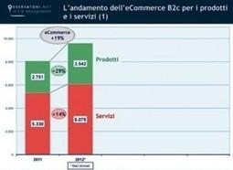 eCommerce B2c Italia: trend positivo | Blog ICC | Bringing Light - Technology Focus | Scoop.it