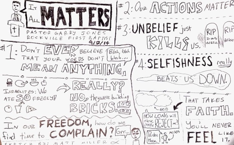 How sketchnoting has changed my thinking as a teacher | art and art education | Scoop.it