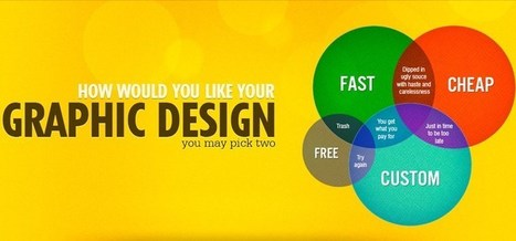 Do i need a graphic designer? | Solaborate - Be where Tech really matters | Blogs | Scoop.it
