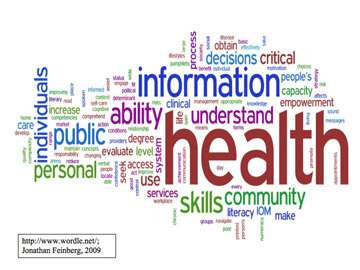 Addressing health literacy through clear health communication: A training program for internal medicine residents | Patient Self Management | Scoop.it