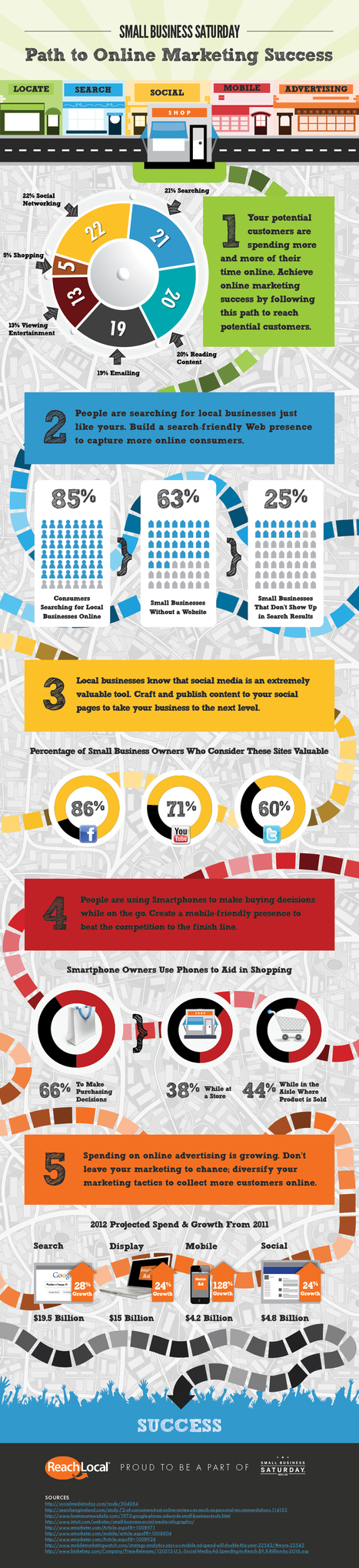 Promote Smarter, Not Louder: Holiday Marketing Tips for Small Businesses [Infographic] | PEI AUDIT | Scoop.it