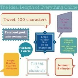 B2B: Le Blog: La bonne taille des publications en ligne | Brand Content & Content Marketing | Scoop.it