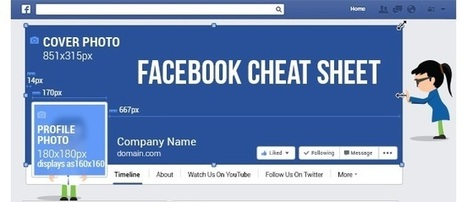 INFOGRAPHIC: Cheat Sheet for Facebook Page Admins | SpisanieTO | Scoop.it