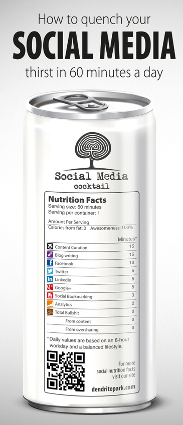 Managing Social Media In An Hour A Day - Infographic | Awesome ReScoops | Scoop.it