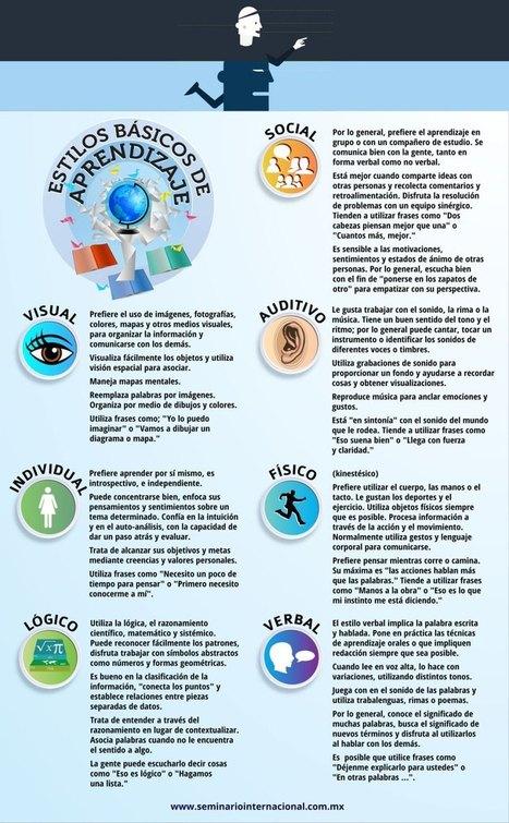 Estilos básicos de aprendizaje #infografia #infographic #education | Las mejores páginas sobre Estilos de Aprendizaje y Técnicas de Estudio | Scoop.it