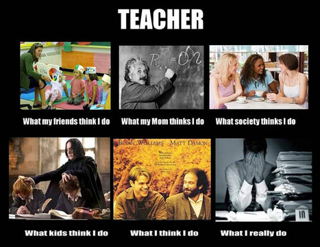 Teacher Perspective Images | Making Learning FUN! | Scoop.it