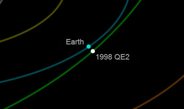 Enormous asteroid to zip by Earth | JOIN SCOOP.IT AND FOLLOW ME ON SCOOP.IT | Scoop.it
