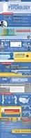 Infographie : Comment l'addiction à Facebook affecte notre esprit | Community management - médias sociaux | Scoop.it