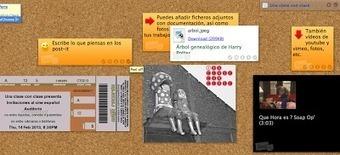 Un nuevo muro virtual para trabajar en clase ELE | Tic y Ele | Scoop.it