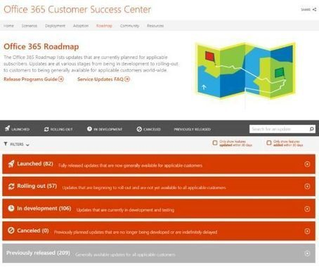 Reading Into Microsoft's Roadmap | Customer Adoption of Cloud Services | Scoop.it