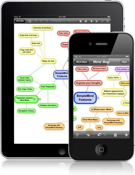 SimpleMind for iOS - Mind Mapping on iPhone and iPad | simplemind | My e-Learning scoops | Scoop.it