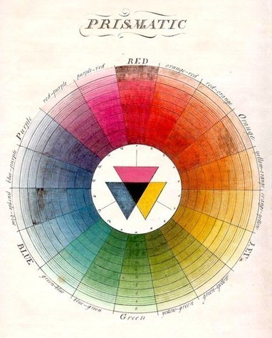 Colour Wheels, Charts, and Tables Through History | Now that's creative! | Scoop.it