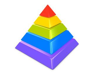 La pyramide – Une Technique redoutable pour Améliorer son Référencement | WebZine E-Commerce &  E-Marketing - Alexandre Kuhn | Scoop.it