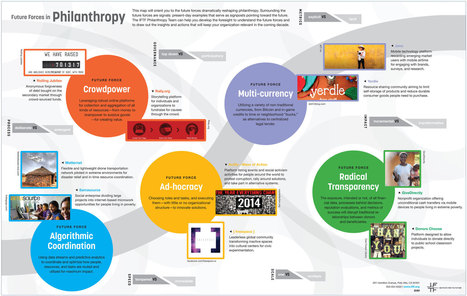 Future_of_Philanthropy_map_lg.jpg (1970x1248 pixels) | NPO's, charity and digital humanitarianism, | Scoop.it