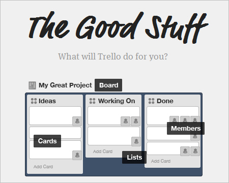 Trello: Intuitive collaboration tool for teamwork | Working With Social Media Tools & Mobile | Scoop.it
