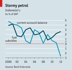 Unpriming the pump | Economics | Scoop.it