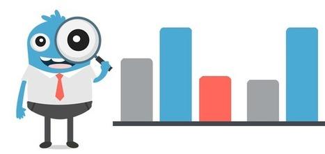 12 SEO Metrics More Important than PageRank | SEO | Scoop.it