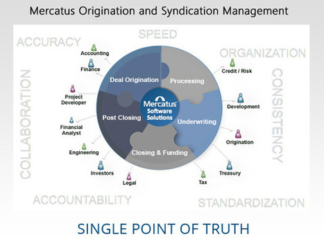 Mercatus   Origination and Syndication Management   Origination and Syndication Management   Change will do you good   Scoop.it