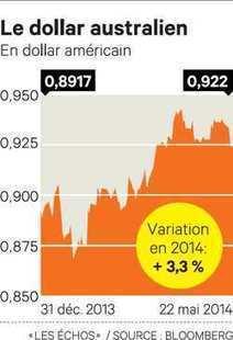Le dollar australien moins dépendant des matières premières - Les Échos | Australie | Scoop.it