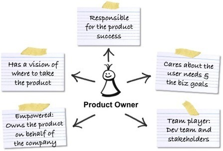 The Product Owner Responsibilities | Agile (project) management | Scoop.it