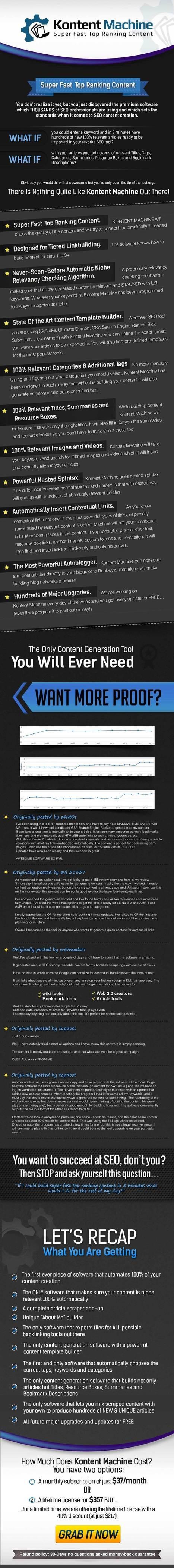 Kontent Machine Discount: 40% Discount + HUGE Bonuses   Blogging, SEO, WordPress   Scoop.it