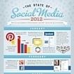 Infographie : Réseaux sociaux : les grands moments qui ont marqué l'année 2012 | EXPERT Is Me news ! | Scoop.it