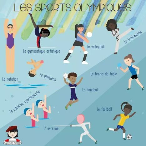 Les sports olympiques | FLE enfants | Scoop.it