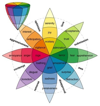 Picking the Right Colors for Your Company Logo - Business 2 Community | Marketing, PR, Brand Tips | Scoop.it