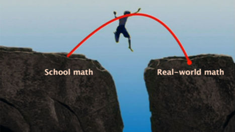 What If Teachers Took Computation Out of Math Class?   COMPUTATIONAL THINKING and CYBERLEARNING   Scoop.it