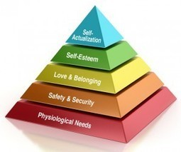 'Green' home buyers and Maslow's Hierarchy of Need | Texas Coast Living | Scoop.it
