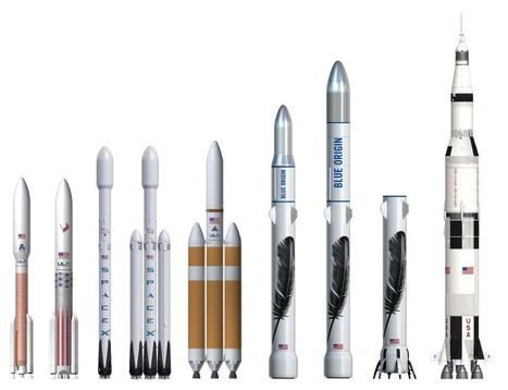 Jeff Bezos unveils the design for Blue Origin's 'New Glenn' orbital rocket   LGN   Scoop.it