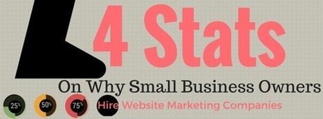 4 Stats On Why Small Business Owners Hire Website Marketing Companies   thriveideas   Scoop.it