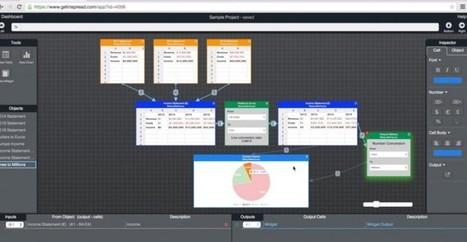 inspread, una impresionante forma de trabajar con datos en una plataforma web | Educacion, ecologia y TIC | Scoop.it