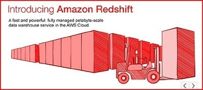 Amazon Launches Data Warehouse Service Redshift » Data Center Knowledge | Future of Cloud Computing and IoT | Scoop.it