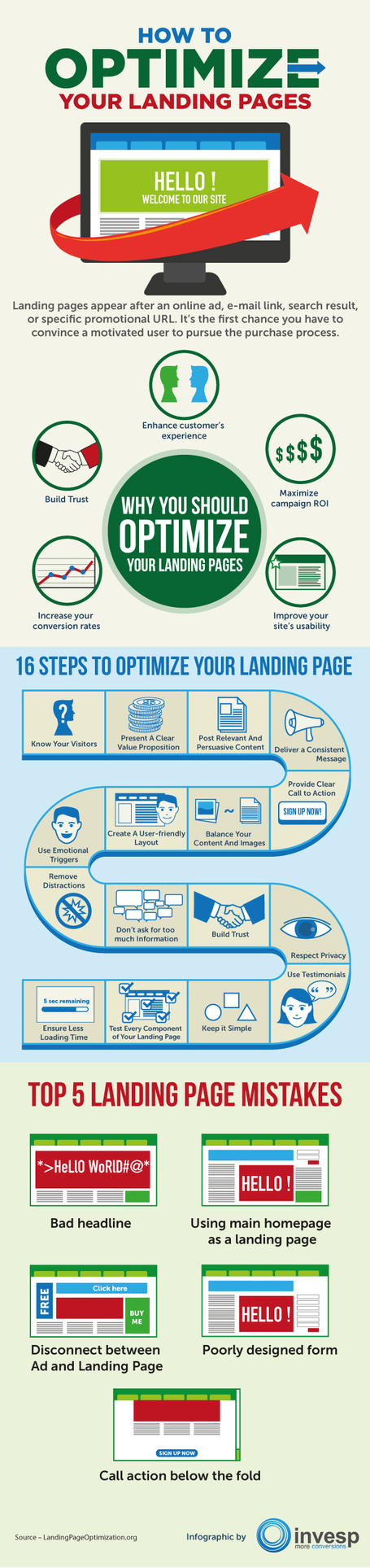 How to Optimize Your Landing Pages [Infographic] | Landing Page World | Scoop.it