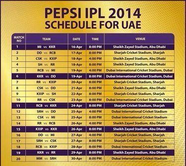 IPL T20 2014 Season 7 Match Schedule | Asia Cup Schedule - 2014, ipl 2014, t20-world-cup-2014 | Scoop.it